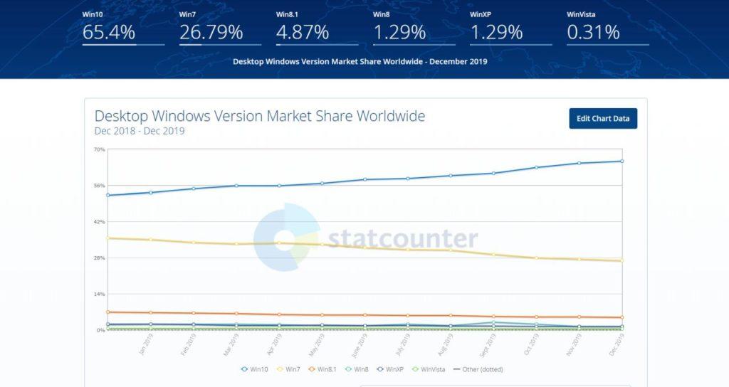 windows 7 statystyki 02
