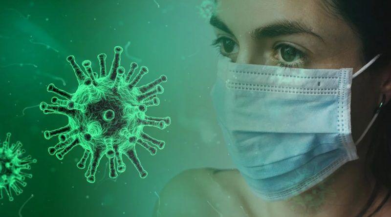 koronawirus i kobieta w maseczce ochronnej