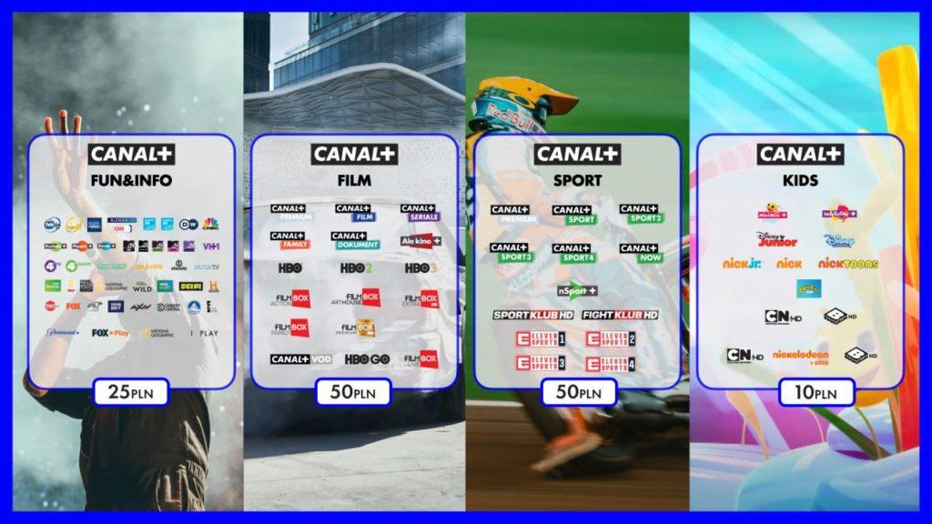Canal+ VoD cennik