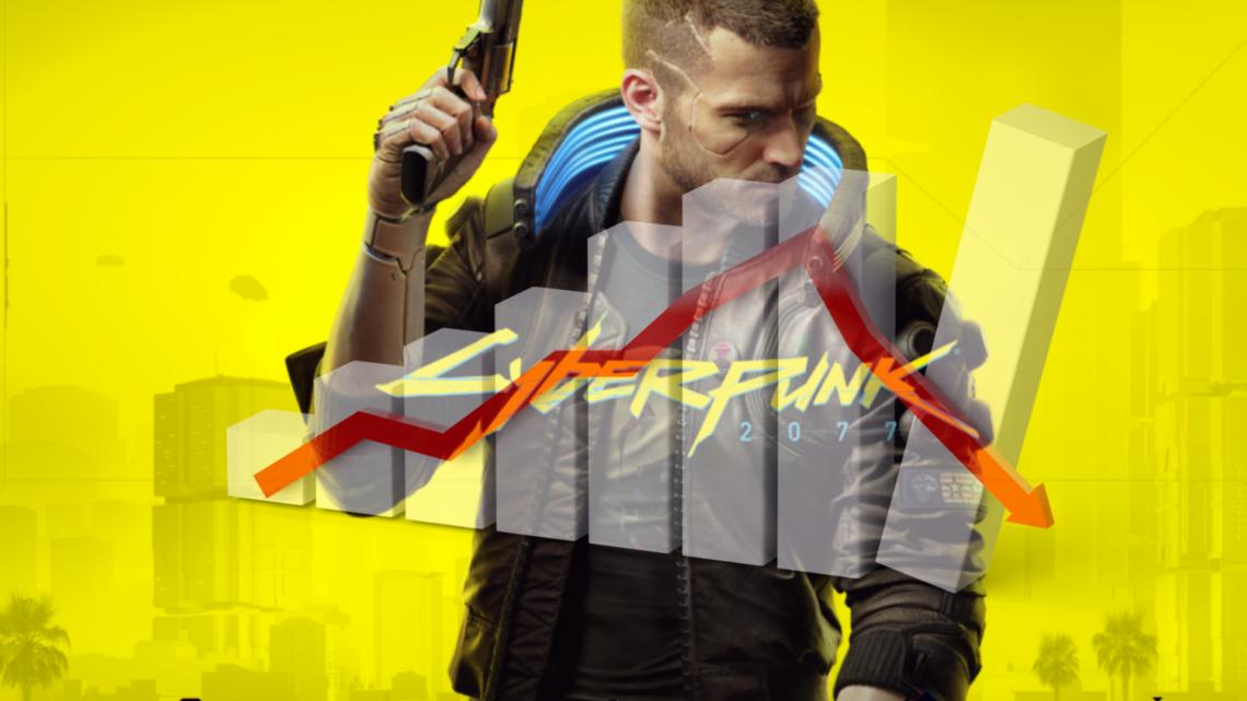 Premiera gry Cyberpunk 2077 przesunięta – cena akcji CD Projekt spadła