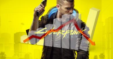 Cena akcji CD Projekt gra cena akcji spadła