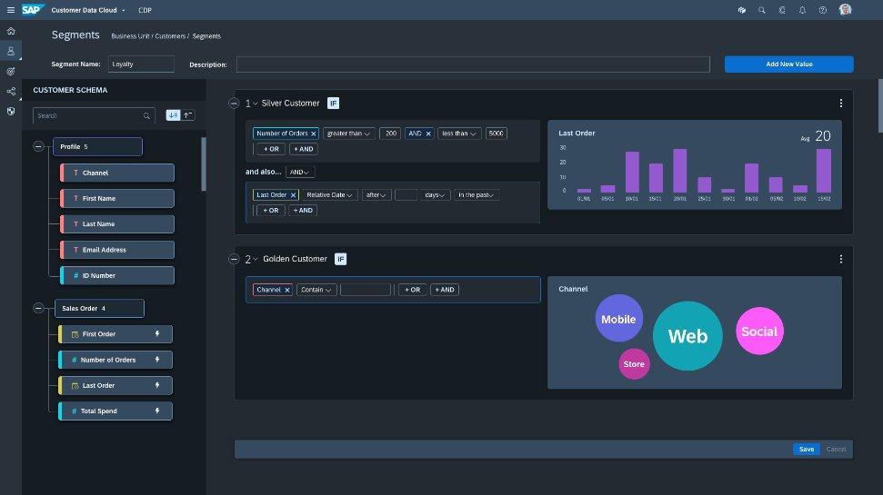 SAP Customer Data Platform segmenty