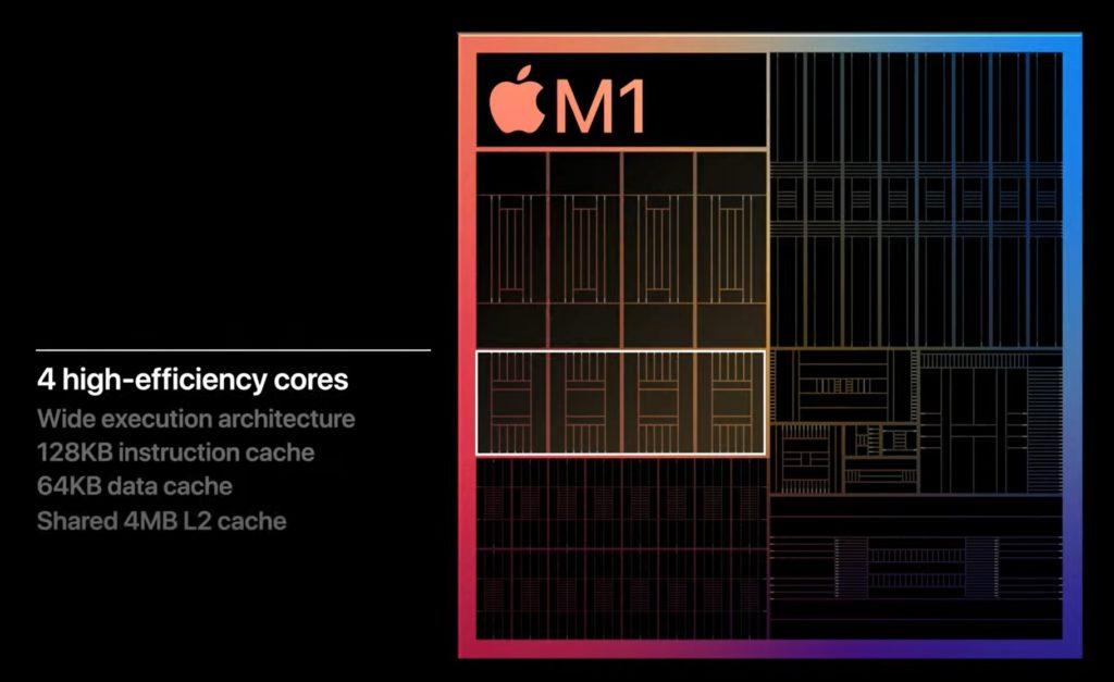 Apple M1 High Efficiency Cores
