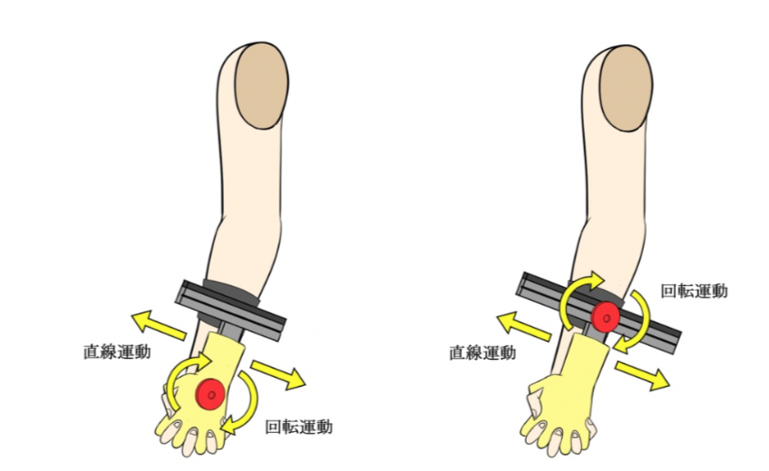 Osampo Kanojo robotyczna dłoń 1