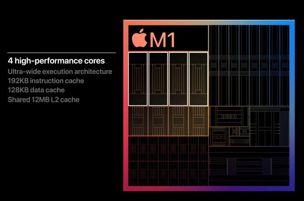 Apple M1 High Performance Cores