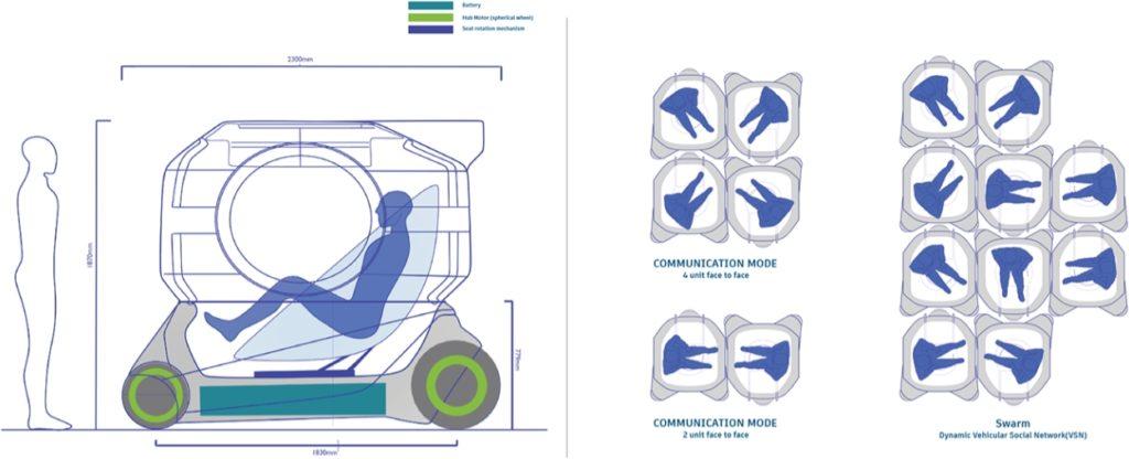 pojazd-autonomiczny-chuan-jiang-banka-mydlanq-koncept-grupa
