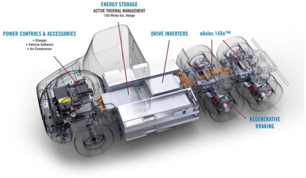 peterbilt-model-579ev-elektryczna-ciezarowka-budowa