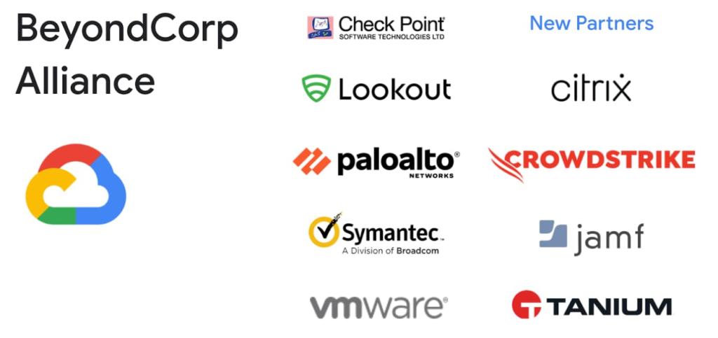 google-beyondcorp-enterprise-zero-trust-usluga-partnerzy