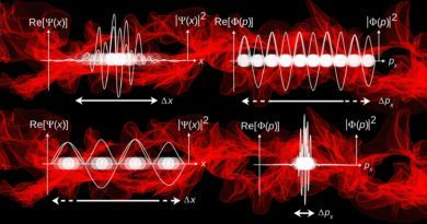 Sztuczna inteligencja rozwiązała równanie Schrödingera