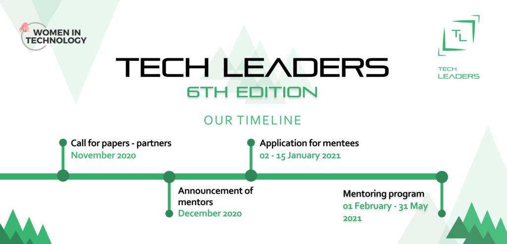 tech-leaders-vi-edycja-mentoring-kobiety-branza-it_harmonogram