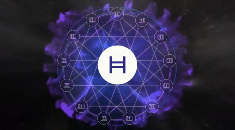 hedera-token-service-usluga-wspierana-przez-google-ibm-lg-tytul