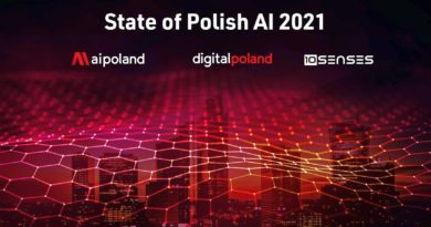 ai-w-polsce-state-of-polish-2021-raport-digital-poland