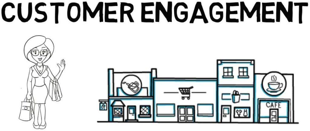 amazon-manage-your-customer-engagement