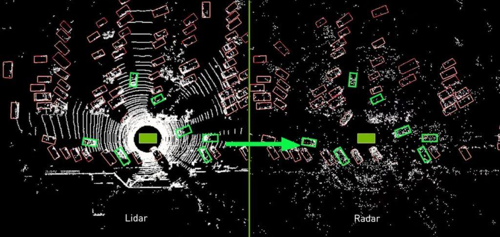 lidar-vs-radar-dnn-nvidia-pojazdy-autonomiczne