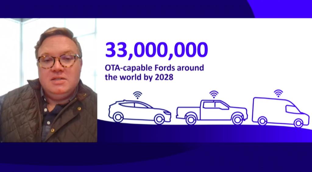Ford OTA aktualizacje