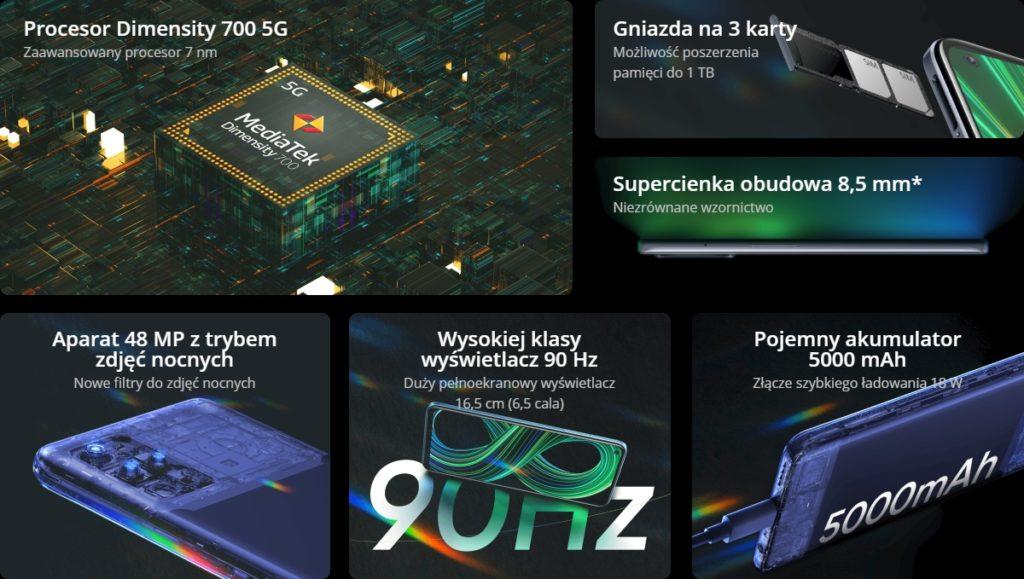 realme-8-5g-smartfon-polska-premiera-specyfikacja