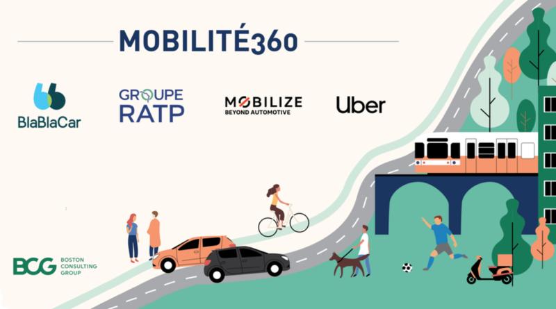 mobilite360-blablacar-grupa-renault-ratp-uber-system-mobilnosci-miejskiej