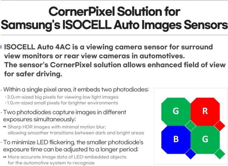samsung-isocell-auto-4ac-matryce-hdr-uklad-fotodiod