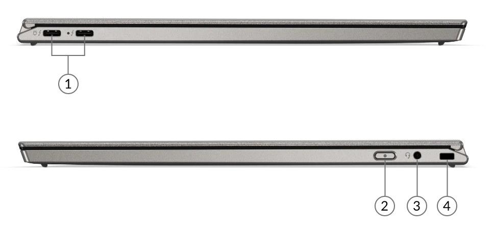 Lenovo ThinkPad X1 Titanium Yoga gnaizda