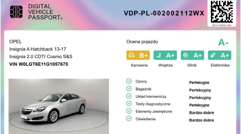 cyfrowy-paszport-pojazdu-otomoto-klik-carsmile-mc2