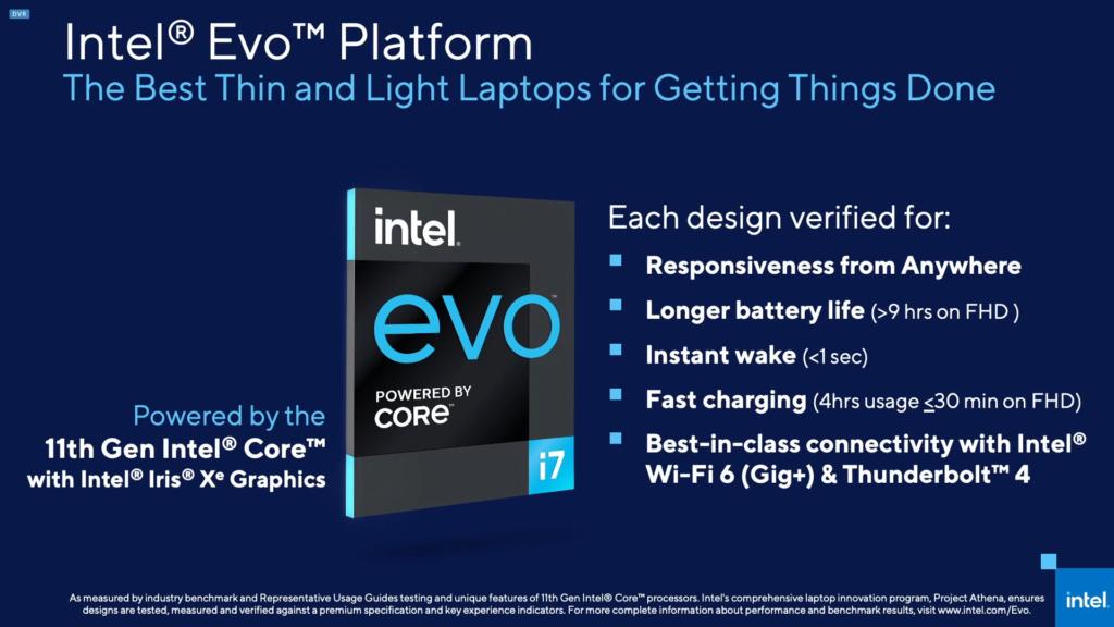 Intel Evo specs