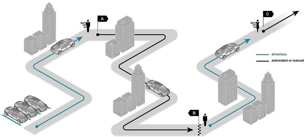 autonomiczne-taksowki-daimler-bosch-projekt