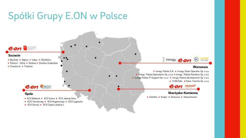 e-on-polska-innogy-rebranding-zmiany-polska