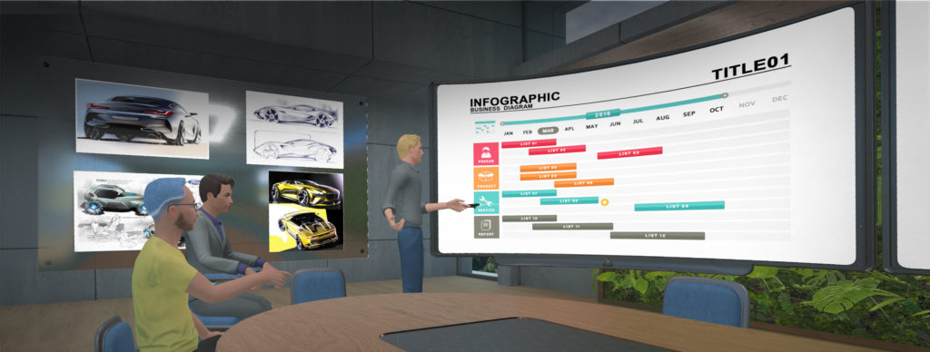 VIVE Business Remote Collaboration